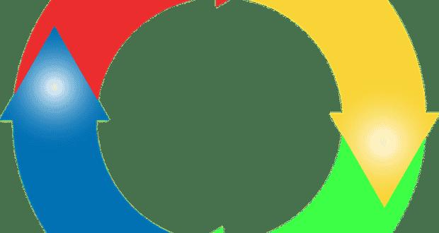 circular_shikkha
